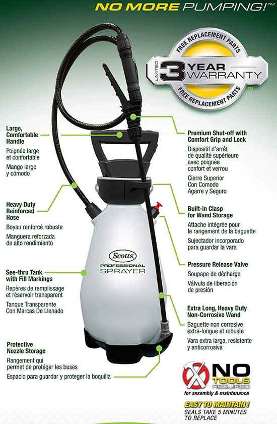 Scotts 190567 Lithium Ion Battery Powered Pump Zero Technology Sprayer 2 Gallon White 2