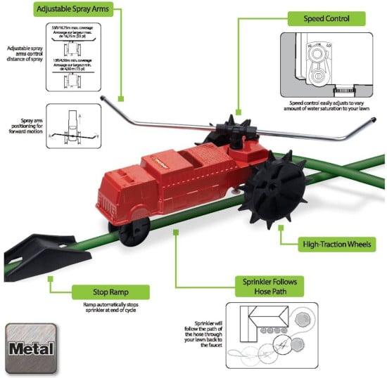 Melnor 4501 Adjustable Traveling Sprinkler Best Traveling Sprinkler